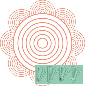 Westalee  - Circles on Quilts - Set 3