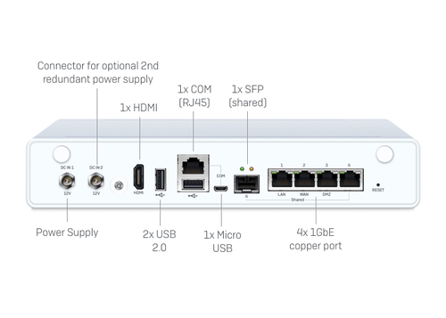 XG 106 Security Appliance