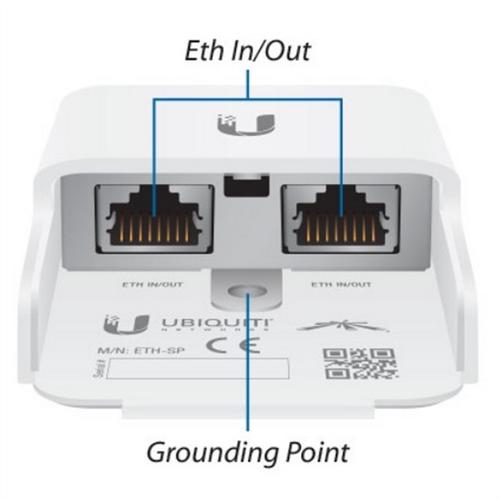10/100/1000Mbps (Gigabit) Ethernet Surge Protection Adapter