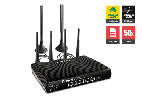 4G Router/Firewall, Dual GigE WAN, IPSec & PPTP VPN, QoS, 802.ac WiFi