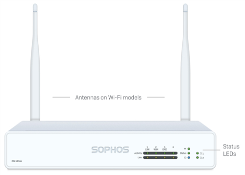 XG 115w Rev.3 Security Appliance, 802.11a/b/g/n/ac WiFi