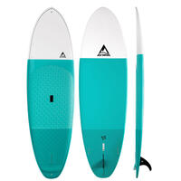 ADVENTURE SIXTY FORTY MX - TEAL
